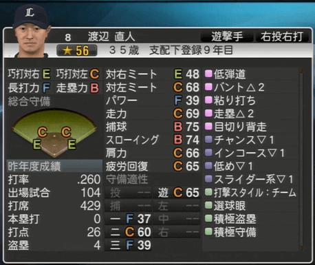 渡辺 直人 プロ野球スピリッツ2015