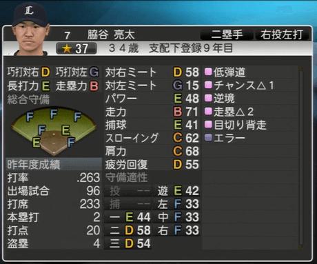 脇谷 亮太 プロ野球スピリッツ2015