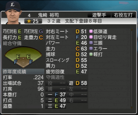 鬼﨑 裕司 プロ野球スピリッツ2015