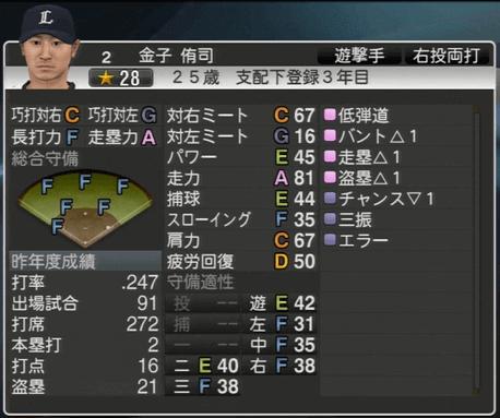金子 侑司 プロ野球スピリッツ2015