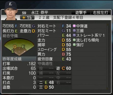 永江 恭平 プロ野球スピリッツ2015