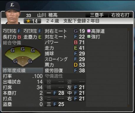 山川 穂高 プロ野球スピリッツ2015