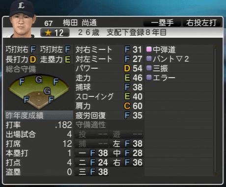 梅田 尚通 プロ野球スピリッツ2015