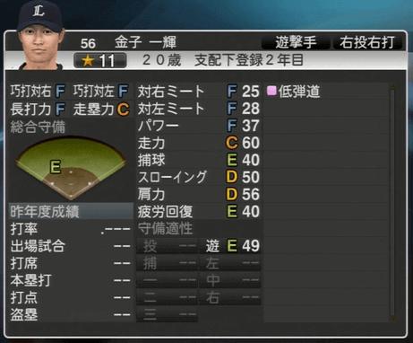 金子 一輝 プロ野球スピリッツ2015