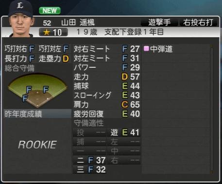 山田 遥楓 プロ野球スピリッツ2015