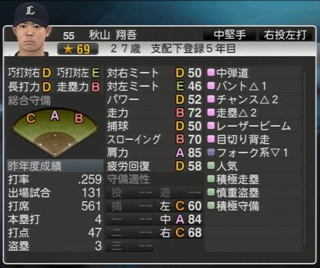 秋山 翔吾 プロ野球スピリッツ2015