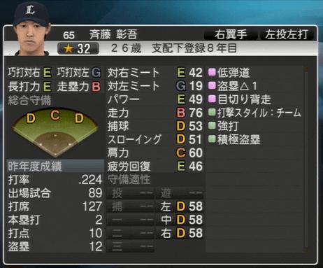 斉藤 彰吾 プロ野球スピリッツ2015