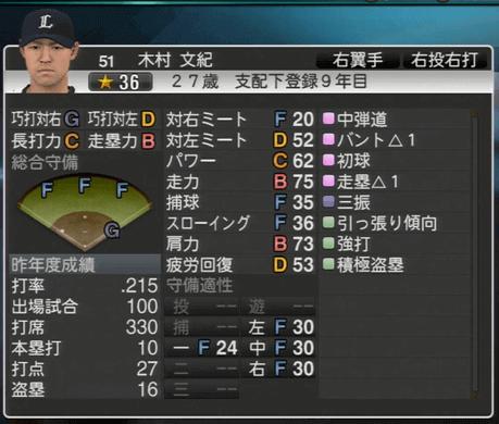 木村 文紀 プロ野球スピリッツ2015