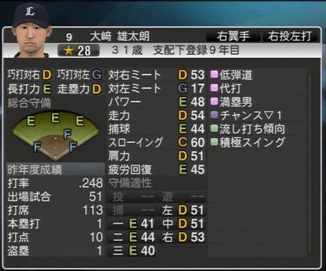 大﨑 雄太朗 プロ野球スピリッツ2015