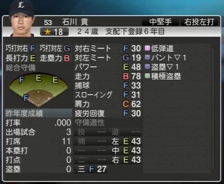 石川 貢 プロ野球スピリッツ2015