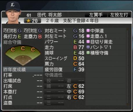 田代 将太郎 プロ野球スピリッツ2015