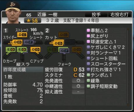近藤一樹 プロ野球スピリッツ2015 ver1.06