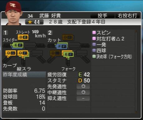 武藤 好貴 プロ野球スピリッツ2015