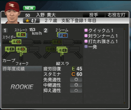 入野 貴大 プロ野球スピリッツ2015