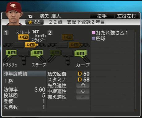 濱矢 廣大 プロ野球スピリッツ2015