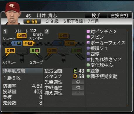 川井 貴志 プロ野球スピリッツ2015