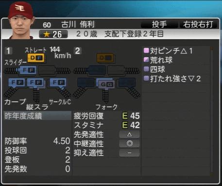 古川 侑利 プロ野球スピリッツ2015 ver1.06