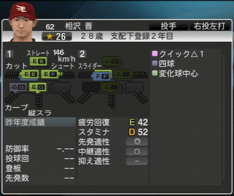 相沢 晋 プロ野球スピリッツ2015 ver1.06