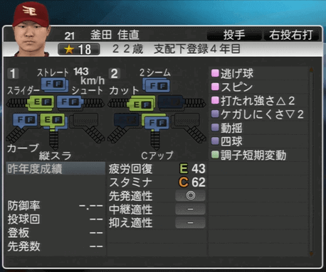 釜田 佳直 プロ野球スピリッツ2015 ver1.06