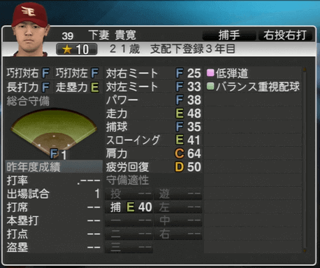 下妻 貴寛 プロ野球スピリッツ2015 ver1.06