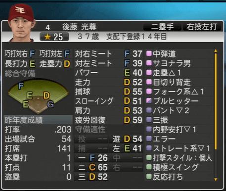後藤 光尊 プロ野球スピリッツ2015