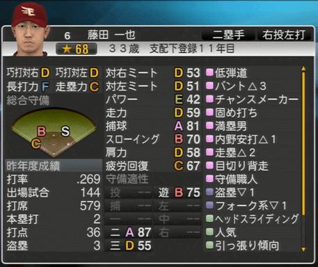 藤田 一也 プロ野球スピリッツ2015