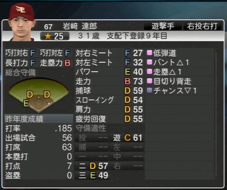 岩﨑 達郎 プロ野球スピリッツ2015