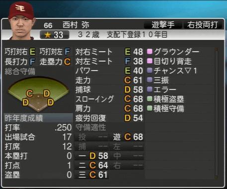 西村 弥 プロ野球スピリッツ2015 ver1.06