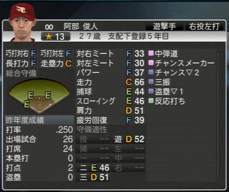 阿部 俊人 プロ野球スピリッツ2015