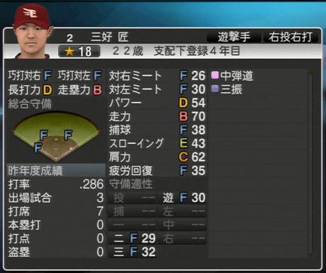 三好 匠 プロ野球スピリッツ2015 ver1.06