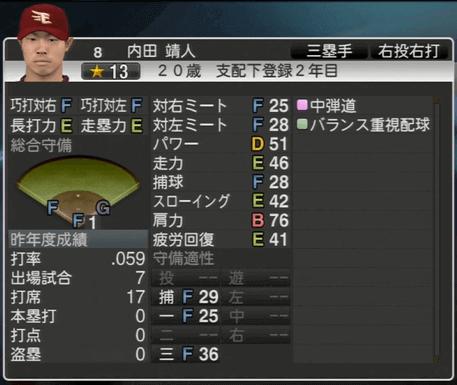 内田 靖人 プロ野球スピリッツ2015 ver1.06