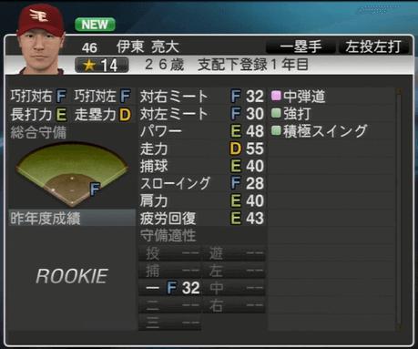 伊東 亮大 プロ野球スピリッツ2015 ver1.06