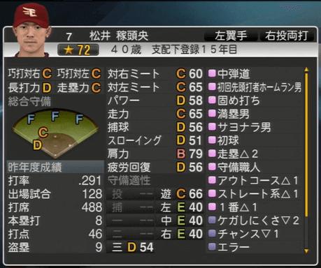 松井 稼頭央 プロ野球スピリッツ2015