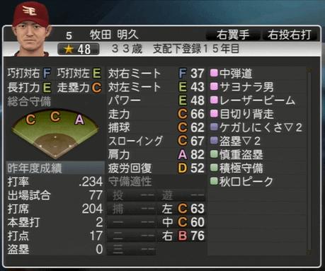 牧田 明久 プロ野球スピリッツ2015