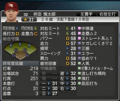 枡田 慎太郎 プロ野球スピリッツ2015