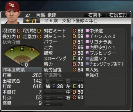 岡島 豪郎 プロ野球スピリッツ2015