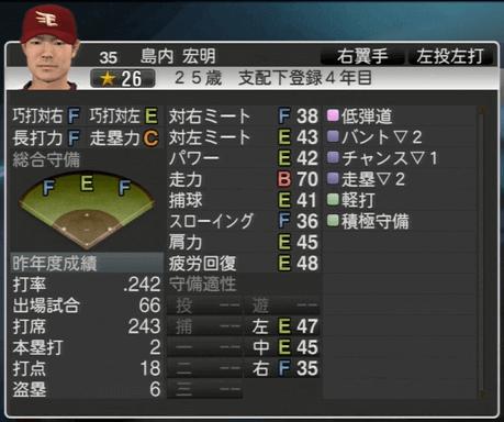 島内 宏明 プロ野球スピリッツ2015 ver1.06
