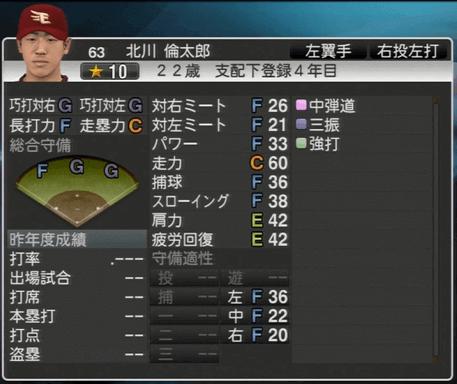 北川 倫太郎 プロ野球スピリッツ2015 ver1.06