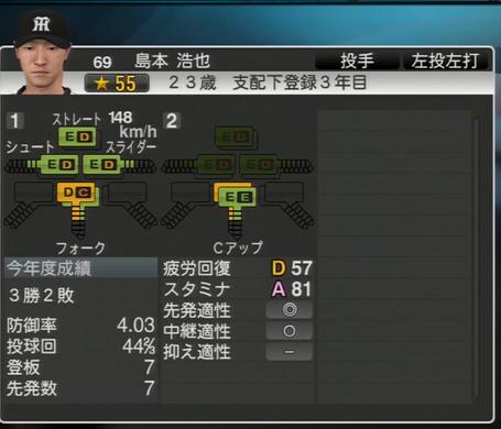 プロ野球スピリッツ2015 島本浩也