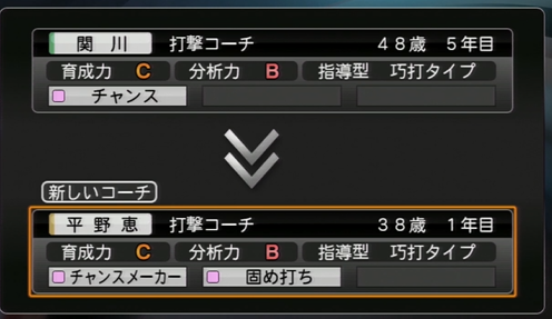 プロ野球スピリッツ2015 平野恵コーチ