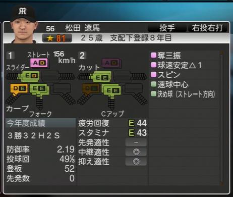 プロ野球スピリッツ2015 松田遼馬