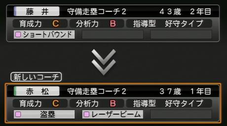 プロ野球スピリッツ2015 赤松コーチ獲得