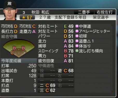 プロ野球スピリッツ2015 秋田和広