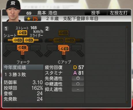プロ野球スピリッツ2015 2021年島本浩也