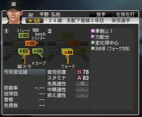 プロ野球スピリッツ2015 平野弘祐