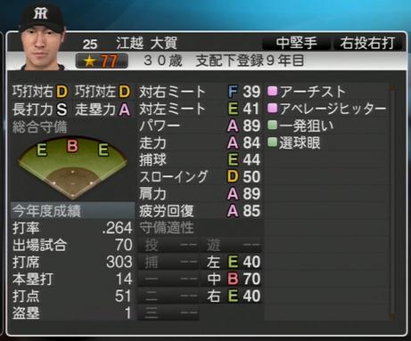 プロ野球スピリッツ2015 2023年 江越大賀