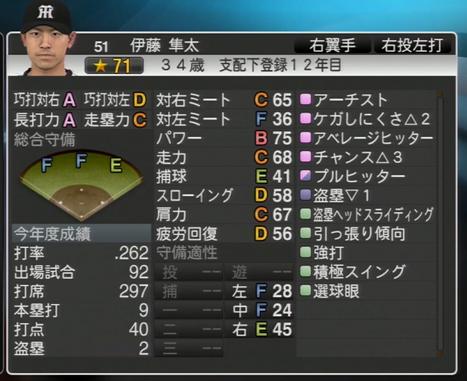 プロ野球スピリッツ2015 2023年伊藤隼太