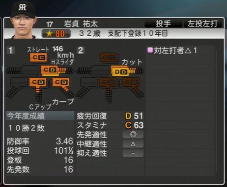プロ野球スピリッツ2015 2023年岩貞祐太