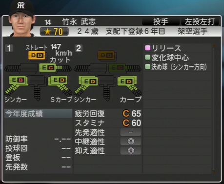 プロ野球スピリッツ2015 竹永武志