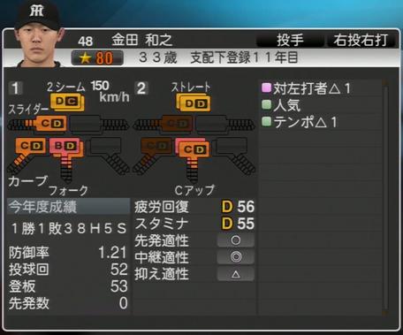 プロ野球スピリッツ2015 2023年金田和之
